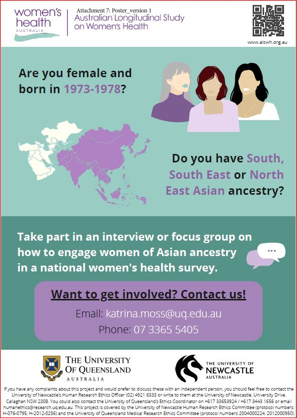 The University of Queensland Seeking Participants in National Women's Health Survey